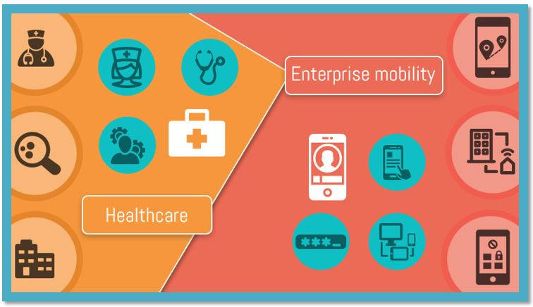 Injecting Technology with Care – Enterprise Mobile Device Management for Healthcare