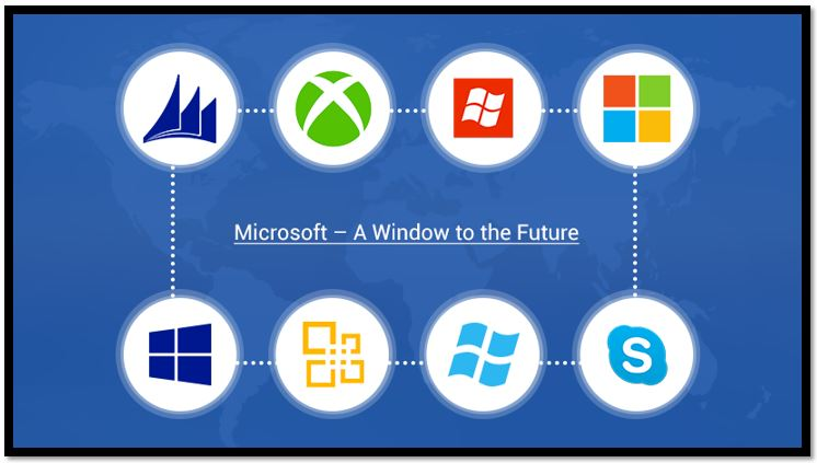 The Elite Microsoft Technology Stack – A Window to the Future