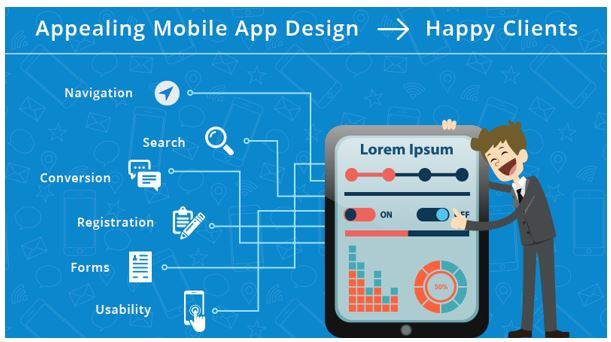 Entice & Engage your Clients with a Delightful Mobile App Design Experience
