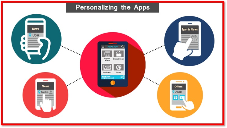 Mobile App Personalization – The New Magic Trick for App Development Companies