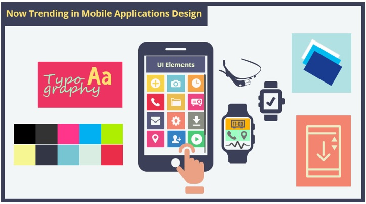 Now Trending in Mobile App Design