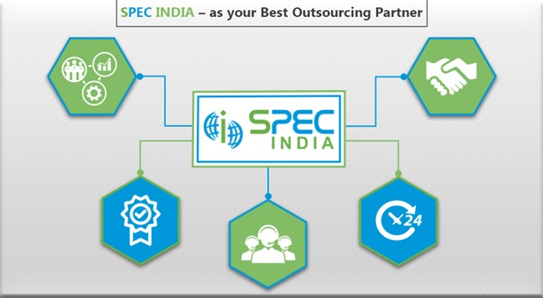 Choose SPEC INDIA as your Offshore Software Development Partner and Work Wonders