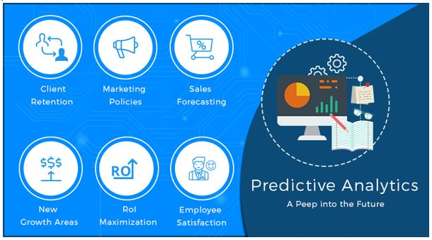 Predictive Analytics – Understanding and Strengthening the Future Business