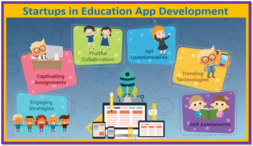 Startups in Education App Development Driving the Digital Learning Ecosystem