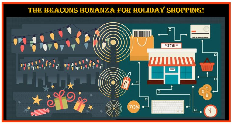 The Beacons Bonanza for Holiday Shopping