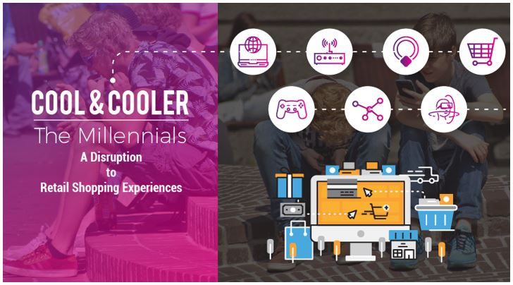 Cool & Cooler- The Millennials; A Disruption to Retail Shopping Experiences