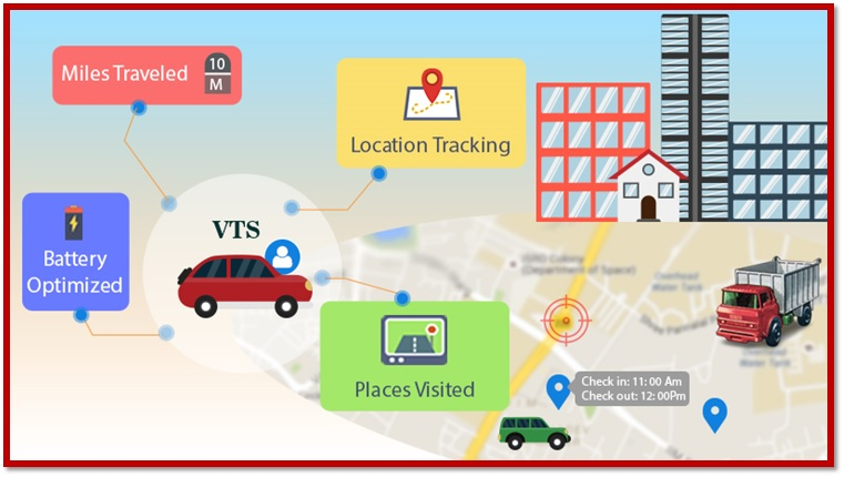 A GPS Vehicle Tracking System, A Virtual Assistant to the Sales Team