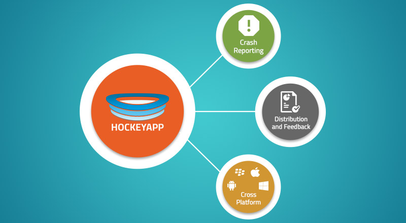 Microsoft's HockeyApp – A Well-liked Mobile Application Testing Tool