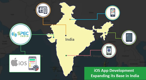 iOS App Development – Expanding its Base in India