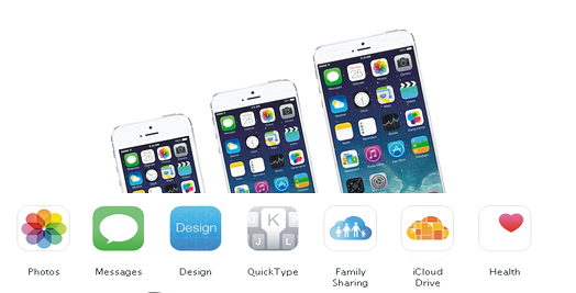 The Most Awaited, The Most Discussed, The iPhone 6 Powered By iOS 8