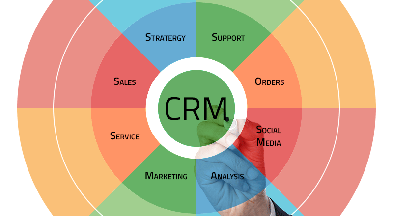 eCRM – a Trending Paradigm in the Era of Customer Relationship Management