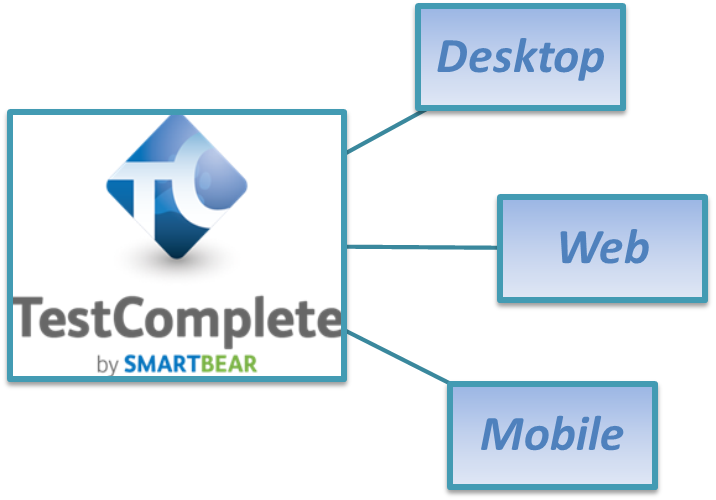 TestComplete – A Sophisticated Automated Testing Tool by SmartBear
