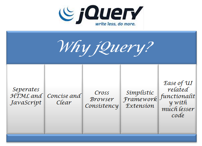 JQuery 3.0 – The Upcoming Big Leap