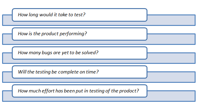 How Do Test Coverage Metrics Benefit Software Testing?