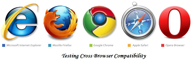 Testing Guidelines to Ensure Cross Browser Compatibility